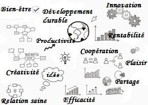 qu'est-ce que l'innovation et sa mission de vie