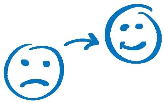 être heureux est possible avec l'ANDC et la relation d'aide.